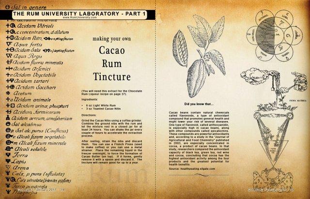 Cacao Rum Tincture