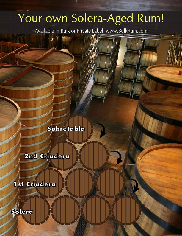 Solera Rums in Bulk or Private Label