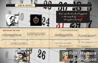 Rum in History- April