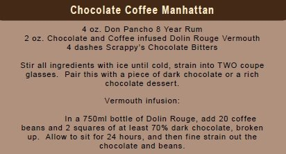 Chocolate Coffee Manhattan