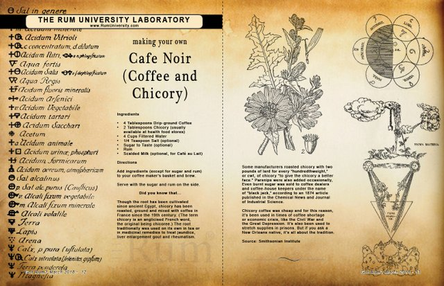 Making your own Cafe Noir (Coffee and Chicory)