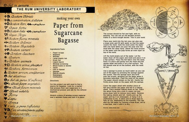 Making your own paper from sugarcane bagasse