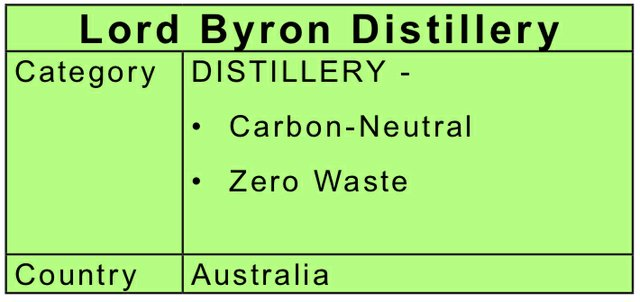 Lord Byron Distillery 2