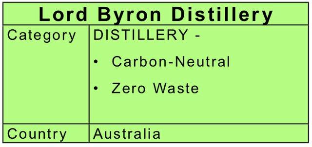 Lord Byron Distillery 2