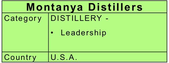 Montanya Distillery
