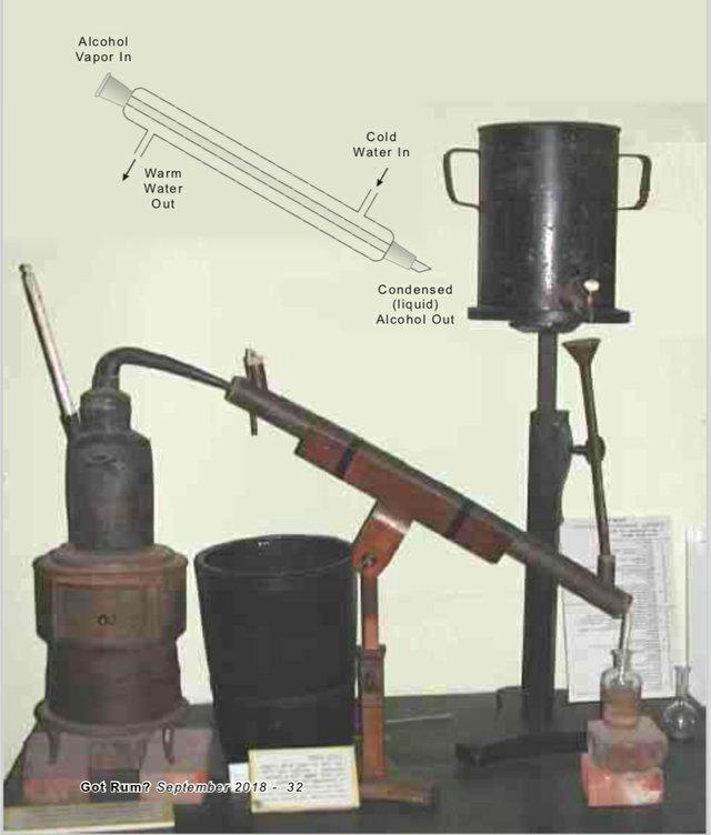The Liebig Condenser.