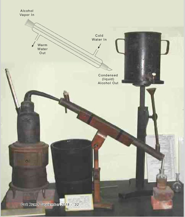 The Liebig Condenser.
