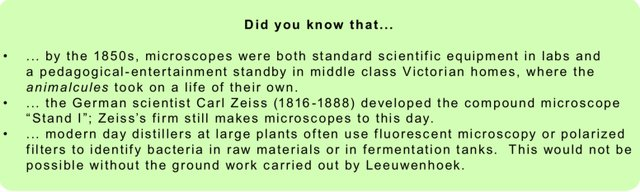 Did you know that for Illustrations of Portrait of antonie van leeuwenhoek