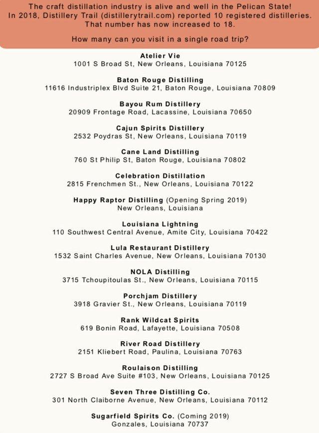 Craft Distillery addresses
