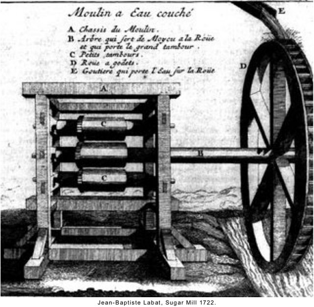 Jean-Baptiste labat, sugar mill
