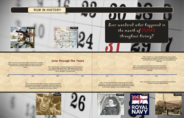 Rum In History- June