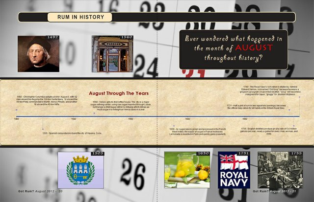 Rum in History- August