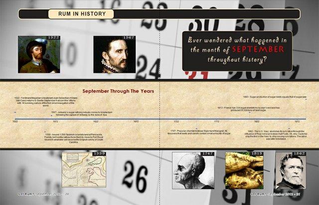 Rum in History- September