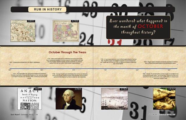 Rum in History- October