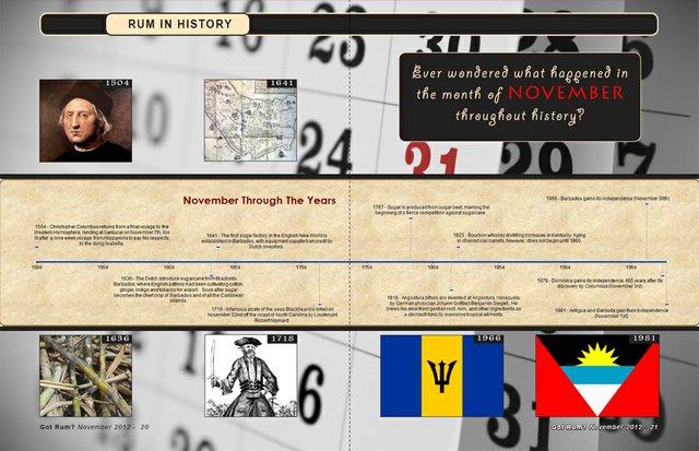 Rum in History- November