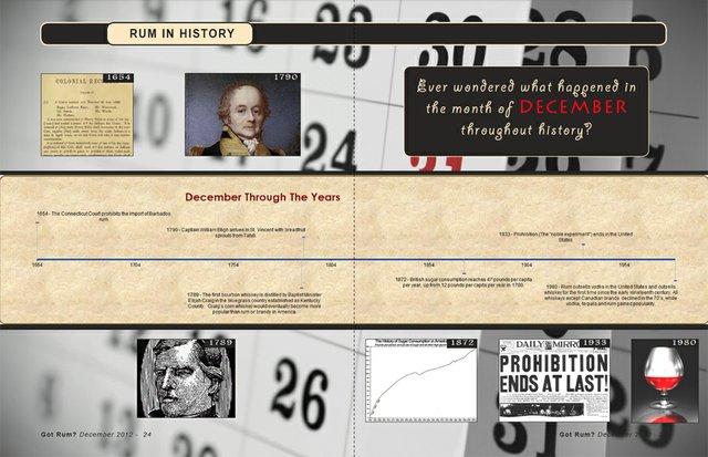 Rum in History- December