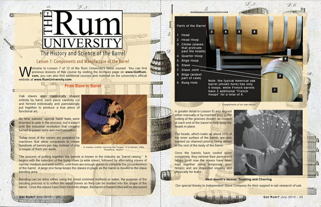 Manufacture of Barrels
