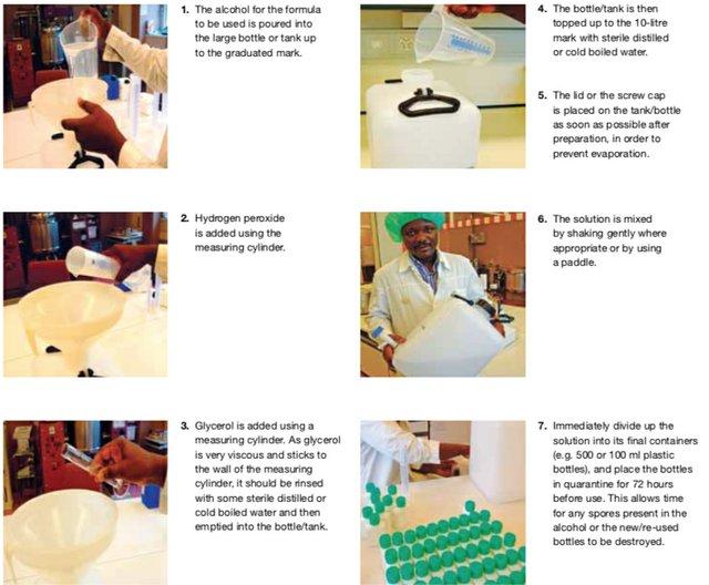 Step by step preparation