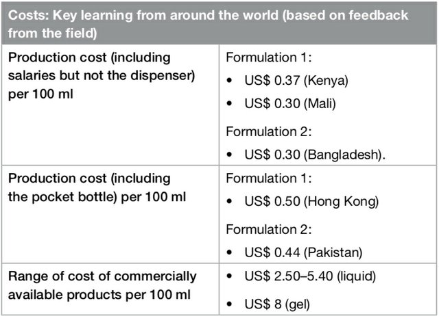 Costs- Key Learning