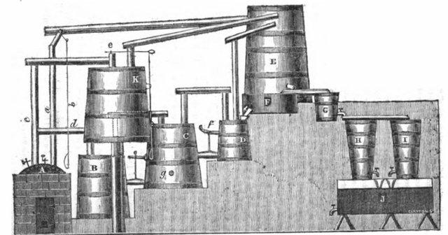 Coffey Patent Still