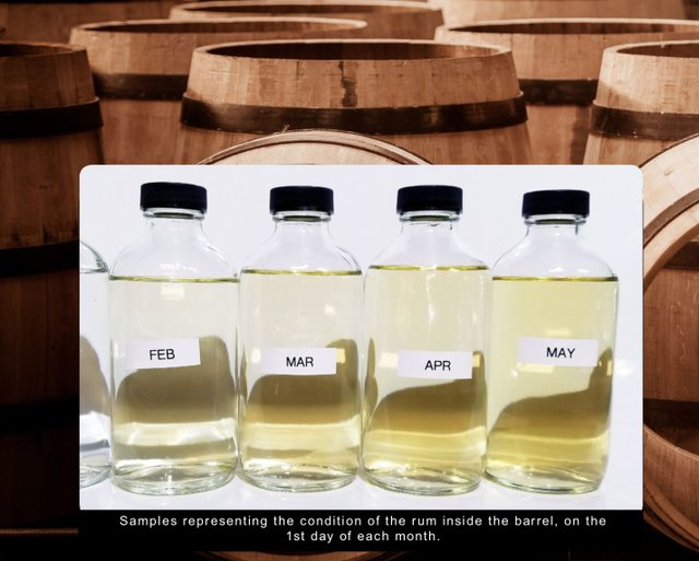 Alcohol Samples for May