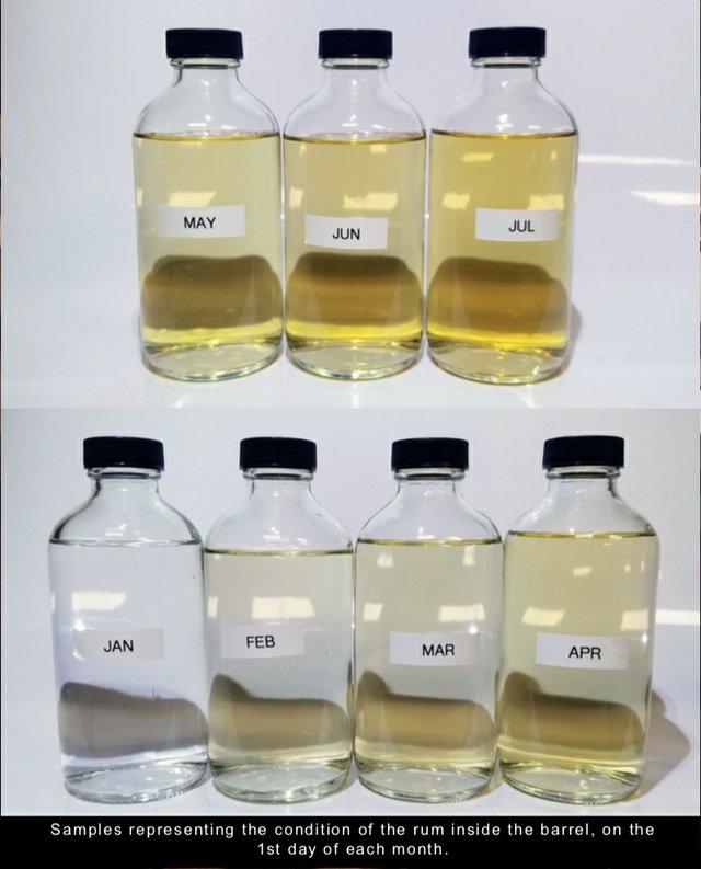 Samples in June for Rum Aging Science