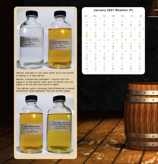 Rum Aging Science January weather, color and taste