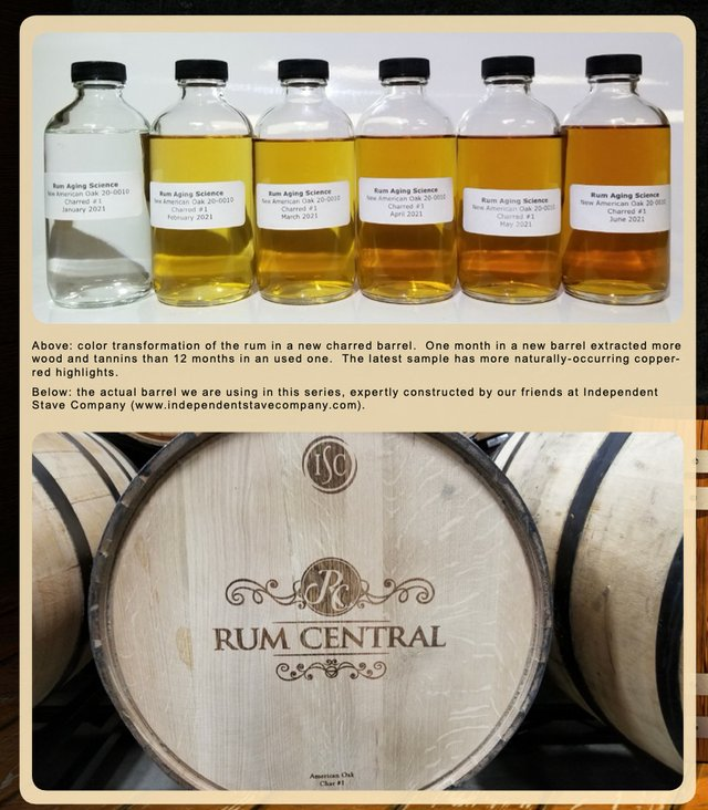 Color transformation of rum for May