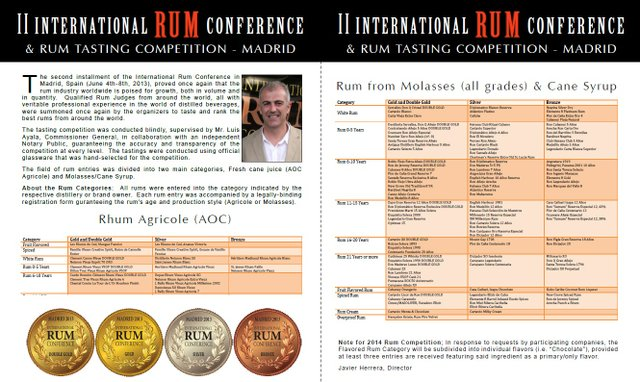 II International Rum Conference