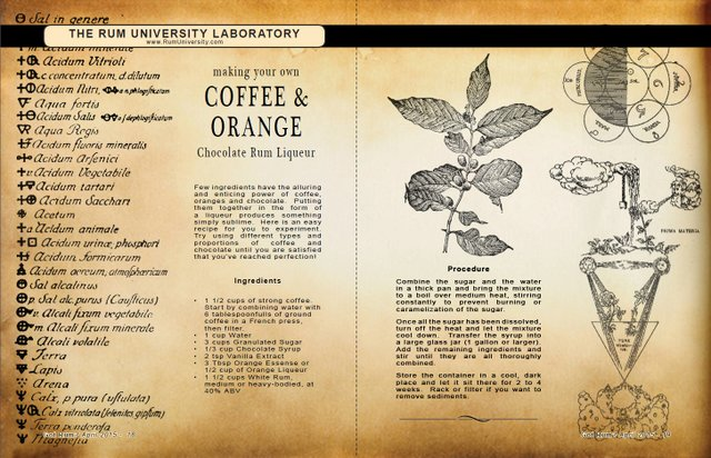 The Rum University Laboratory:  Making Your Own Coffee & Orange Chocolate Rum Liqueur