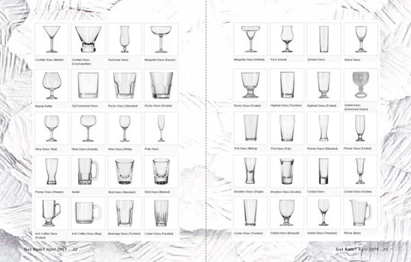 List of Glassware for The Compendium of Bar Measurements and Terms, Part 4