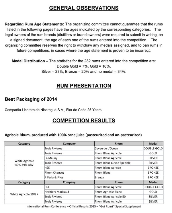 2015 Rum Tasting Competition Results, page 2